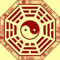 Más néven pa kua. Nyolcszögletű forma, az iránytű nyolc irányával, mindegyik oldalán egy-egy  trigram szerepel, melynek egyedi jelentése van. (Délről az óramutató irányát követve: Li, Kun, Dui, Qian, Kan, Gen, Zhen, Xun) Ezek az alap trigramok - megtalálhatók a Ji King-ben a Változások könyvében is – melyek sokoldalú jelentéssel bírnak. A feng shuiban pl. az épületek homlokzati és fekvési irányait határozzuk meg a Ba gua szerint.