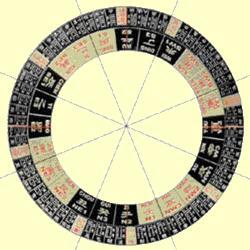 Az iránytűn szerepel a 8 irány (É, D, K, NY, ÉK, DK, ÉNY, DNY), mely mindegyike 45°-os szöget zár be.