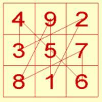 A Lo Shu diagram számait 1-től 9-ig csillagoknak nevezzük.
