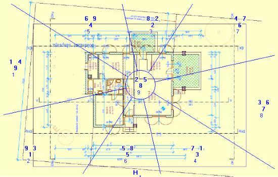 A tervnél a fő problémát az jelentette, hogy az építészeti szabványok által elvárt 6 méter távolság a kerítéstől és a feng shui szempontból kedvező homlokzati irány, mint fő szempont együttes betartása (213-215°) nem volt lehetséges. Ezért készítettünk egy olyan változatot is, ahol a garázs nem a házhoz épült, hanem külön helyezkedik el a telken.
