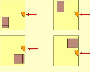 Nagyon előnyös, ha az ágyból rálát az ajtóra. Ez adja a legnagyobb biztonságérzetet számára.