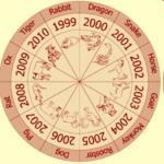 A kínai szoláris naptár – Hsia Calendar
