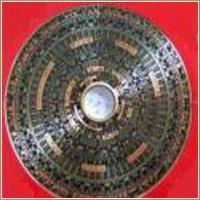 Kínai iránytű, melyet a feng shuiban az épületek homlokzati és fekvési irányának megállapításánál is használunk. Sok olyan egyéb információt tartalmaz, melyet a feng shui tanácsadók használnak.