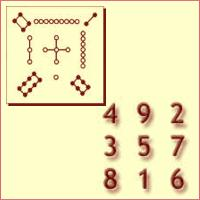 Traducción a números de los dibujos.