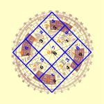 Repülő csillag térkép: A repülő csillag módszer a klasszikus feng shui elemzésben