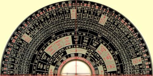 Sikeres Feng Shui oldaltérkép - sitemap