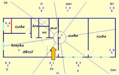 A Tenuitas Egészség Stúdió számára kiszemelt lakás energiatérképe