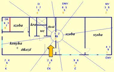 Az üzleti célú hasznosítás megváltoztathatja a lakás periódusát, ezáltal az energiatérképe is más lesz.