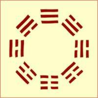 Egyfajta szimbólum, mely három megszakított vagy egyenes vonal kombinációja. Az egybefüggő vonal a Yang, míg a megszakított a Yin.  Az Ég, a Föld, és az Ember hármas egységét jelképezi.